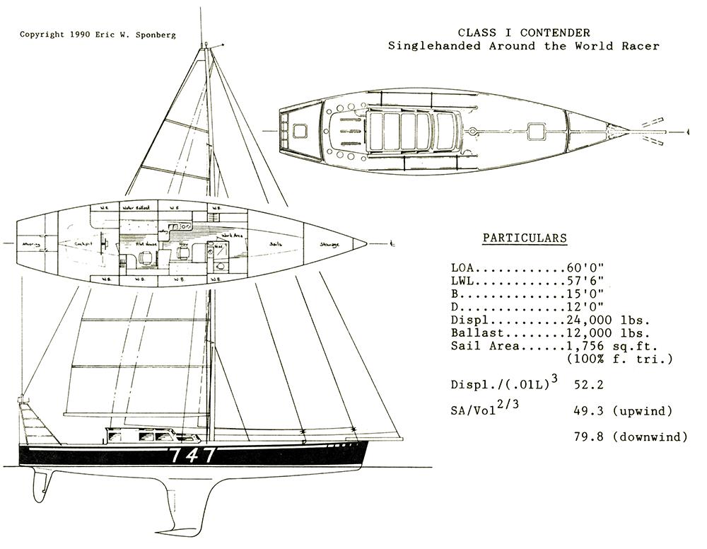 class-I-747