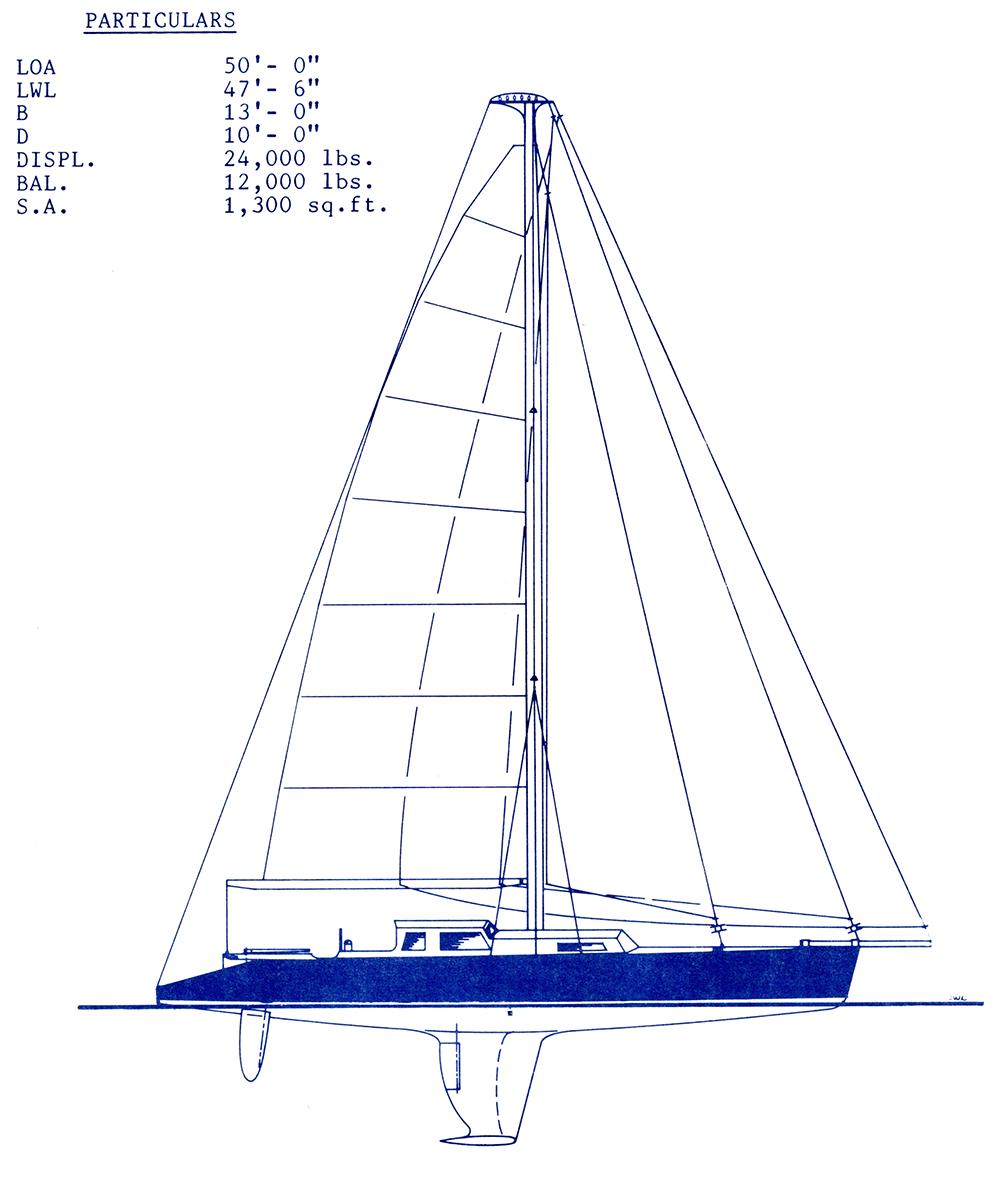 class-II-contender-plan-01