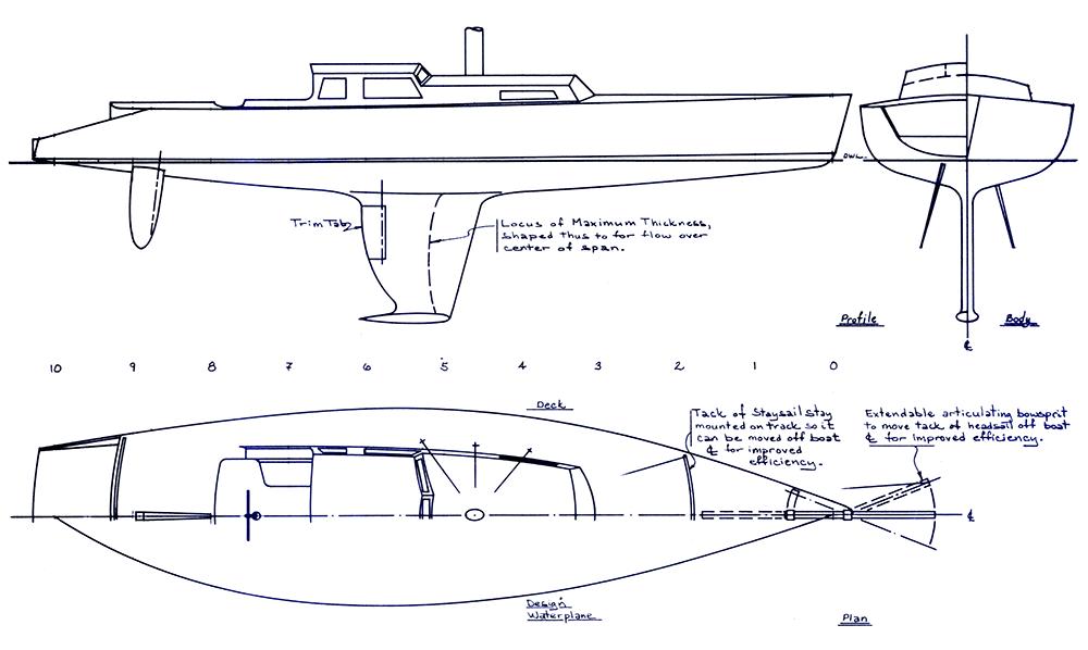 class-II-contender-plan-02