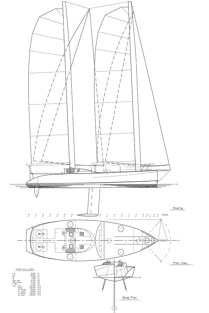 project-amazon-sail-plan